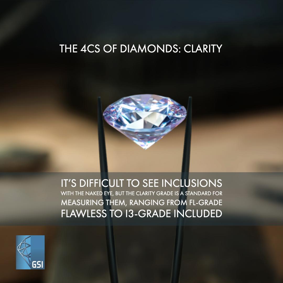 4Cs of Diamonds - Clarity