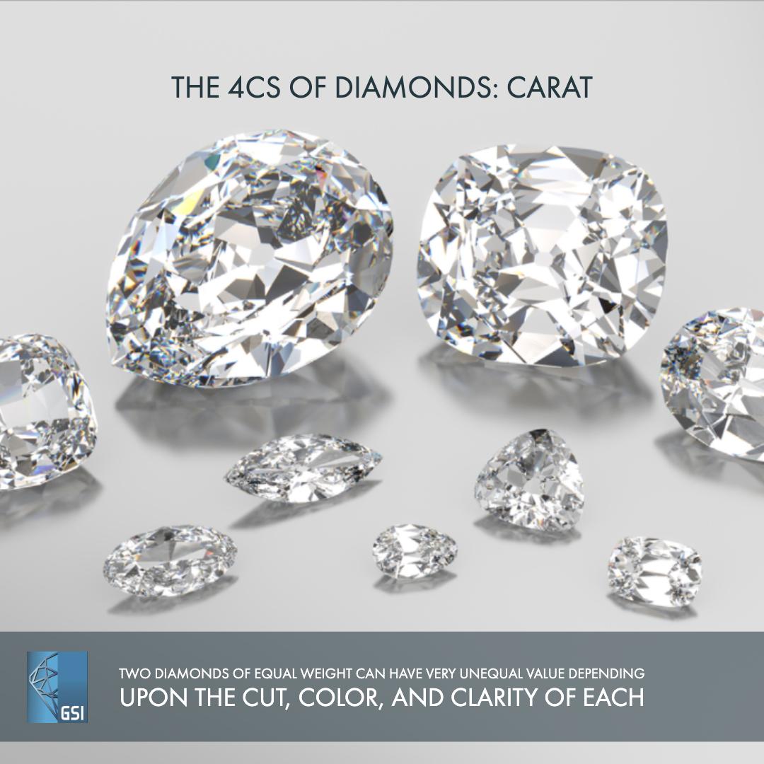 4Cs of Diamonds - Carat Weight
