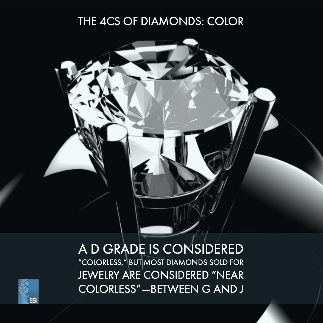 4Cs of Diamonds - Color